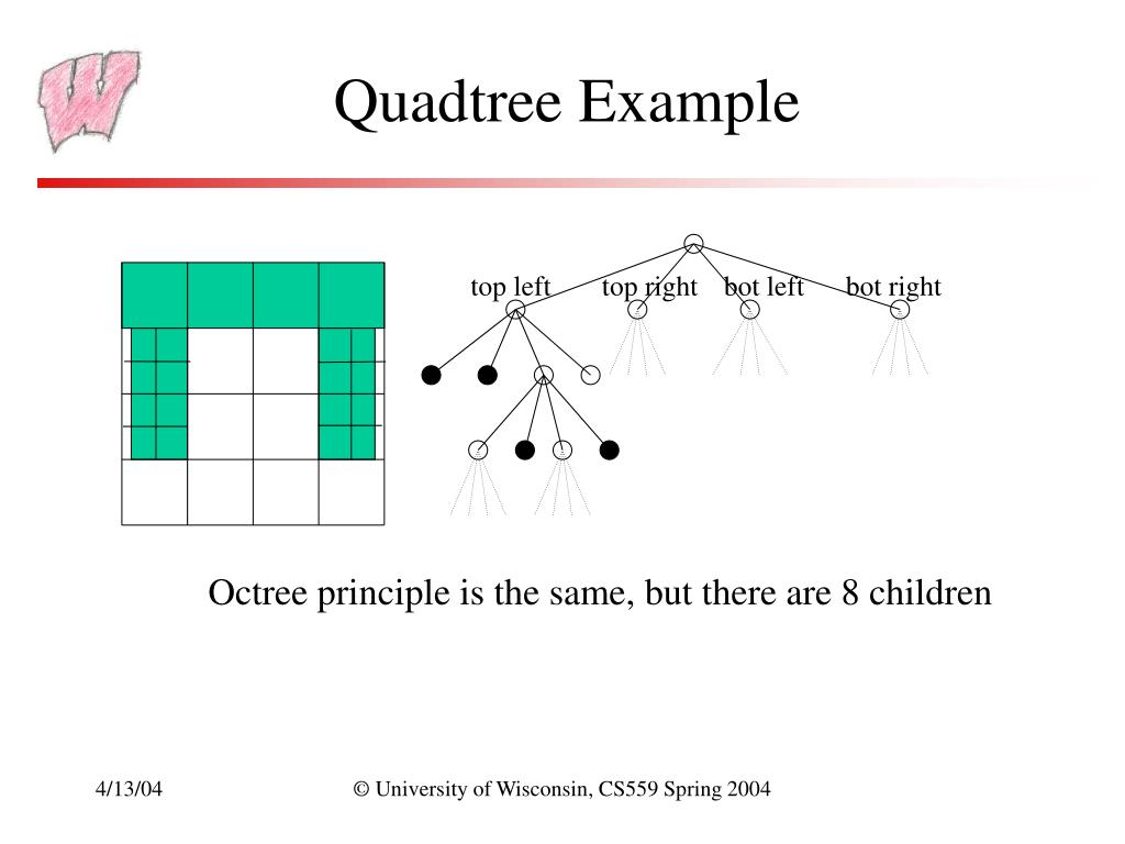 Quadtree Example