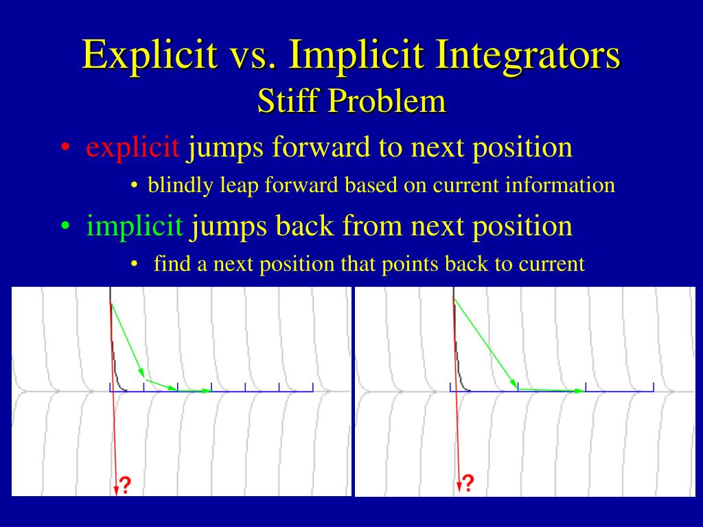Explicit vs. Implicit Integrators