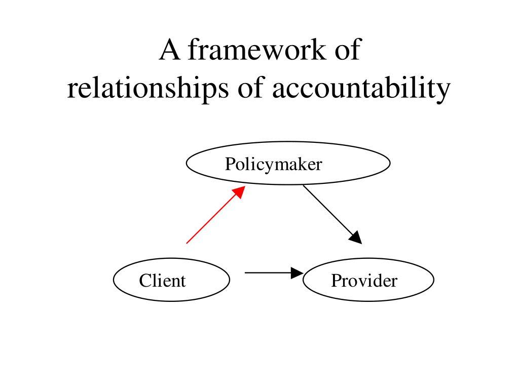 A framework of