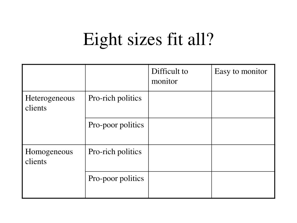 Eight sizes fit all?