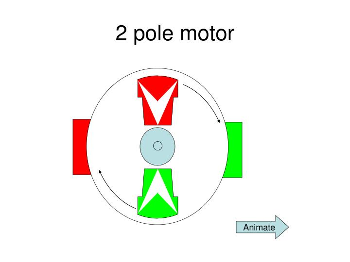 2 pole motor