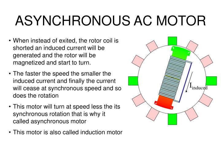 ASYNCHRONOUS AC MOTOR