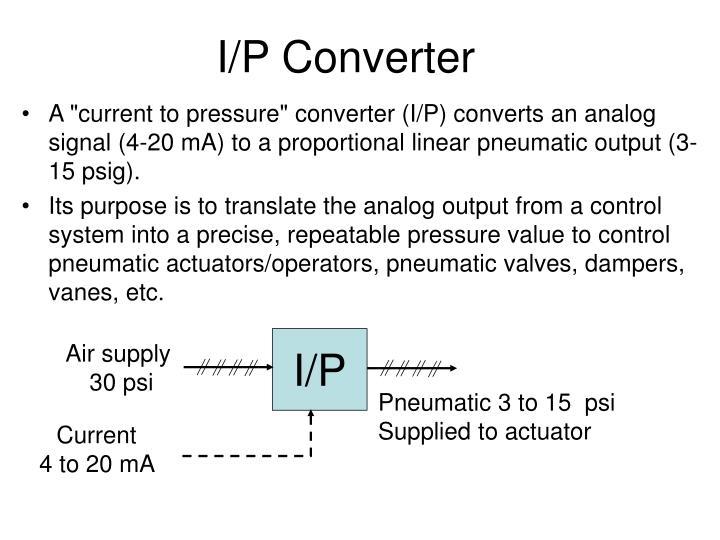 I/P Converter