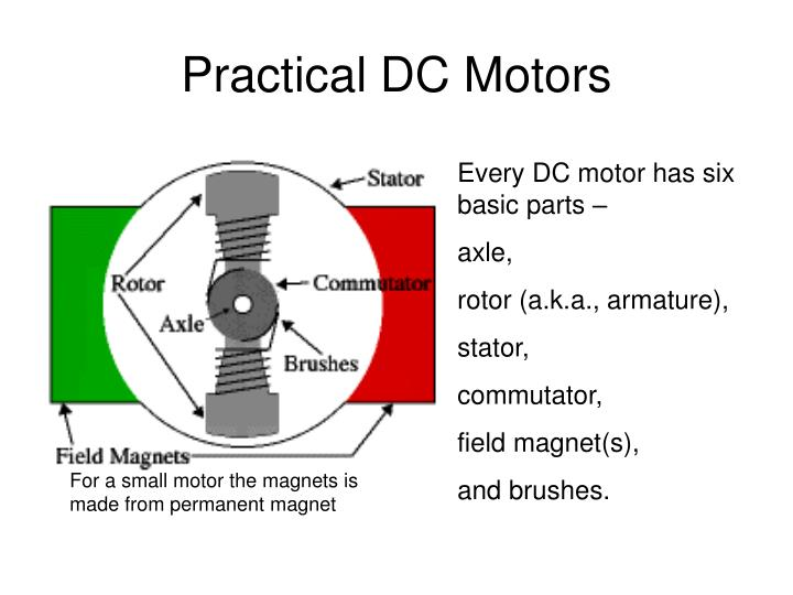 Practical DC Motors
