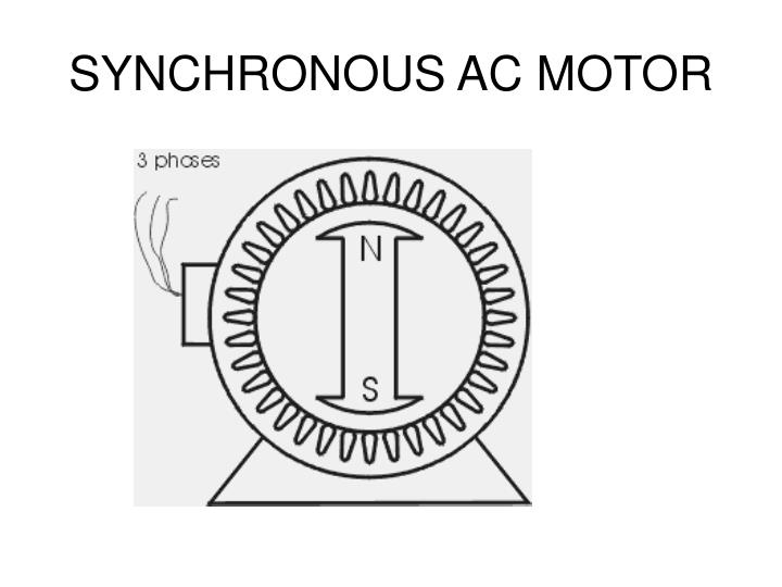 SYNCHRONOUS AC MOTOR