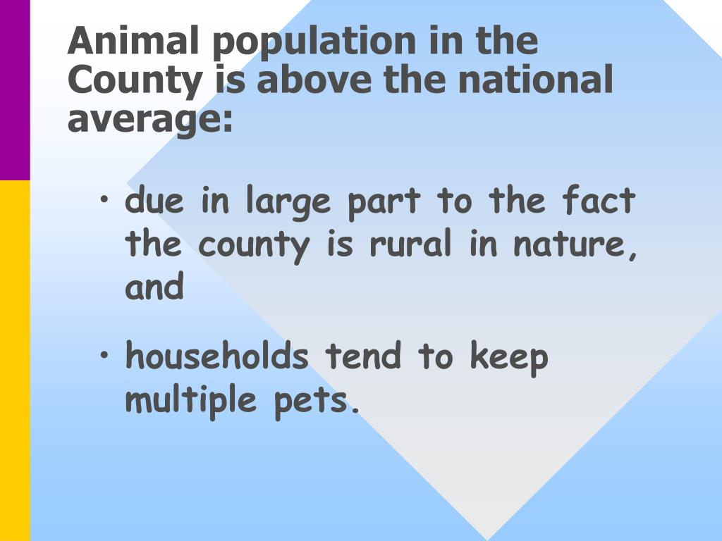 Animal population in the County is above the national average: