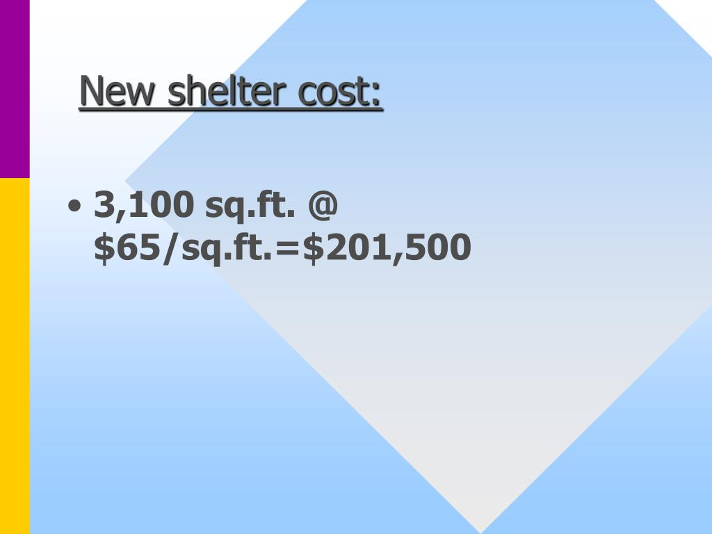 New shelter cost: