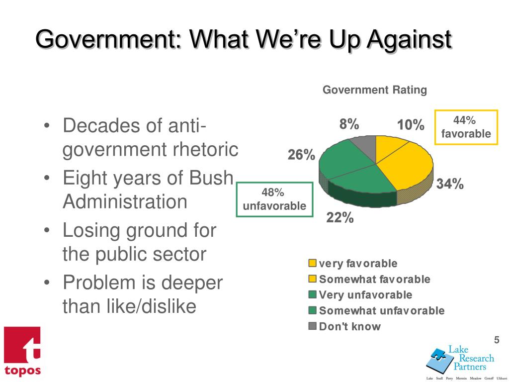 Government: What Were Up Against