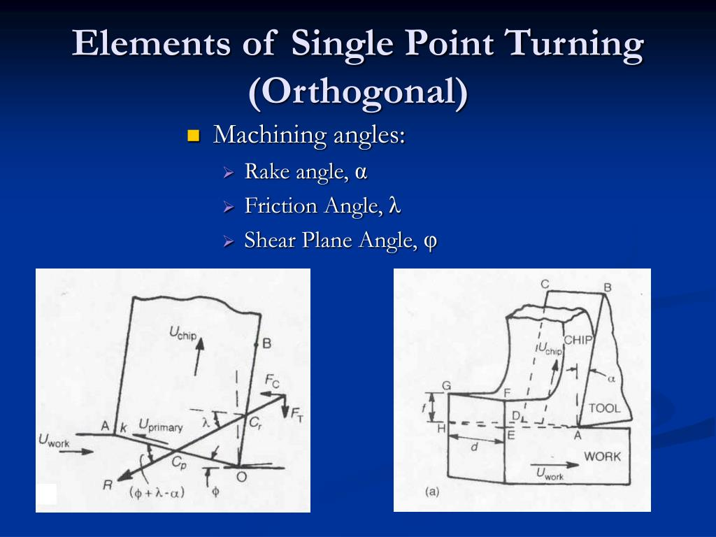 Elements of Single Point Turning (Orthogonal)