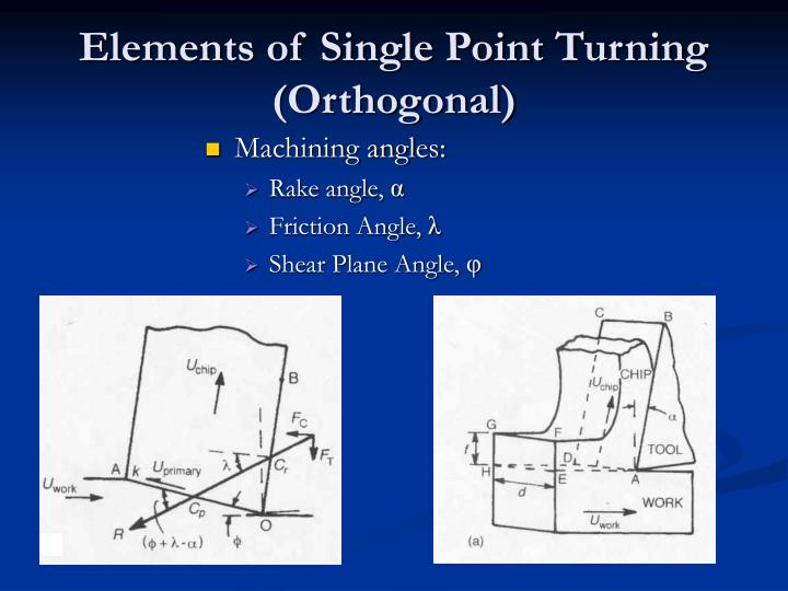 Elements of single point turning orthogonal