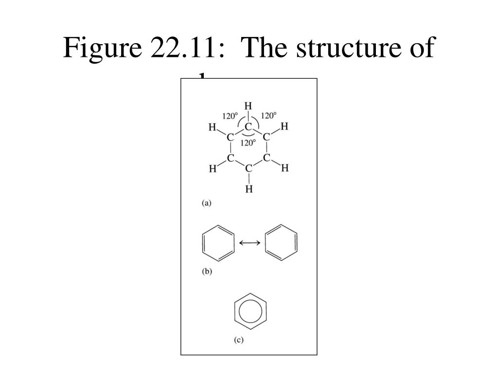 Figure 22.11:  The structure of benzene