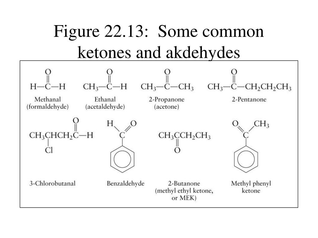 Figure 22.13:  Some common ketones and akdehydes