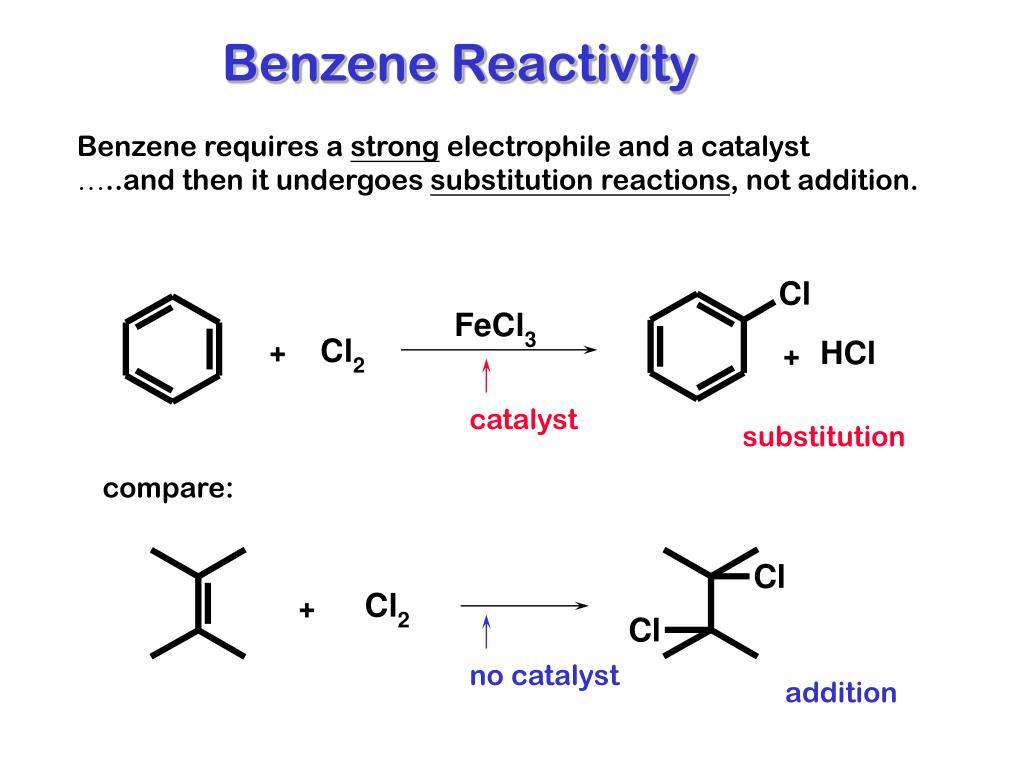 Benzene Reactivity