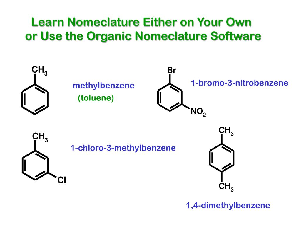 Learn Nomeclature Either on Your Own