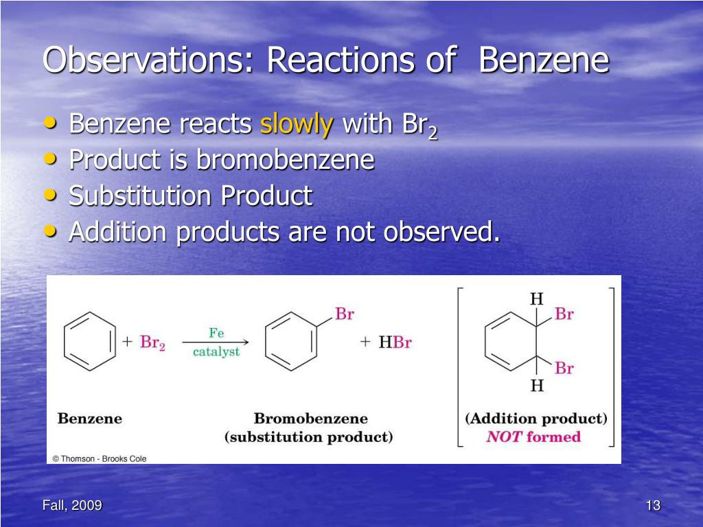 Observations: Reactions of  Benzene