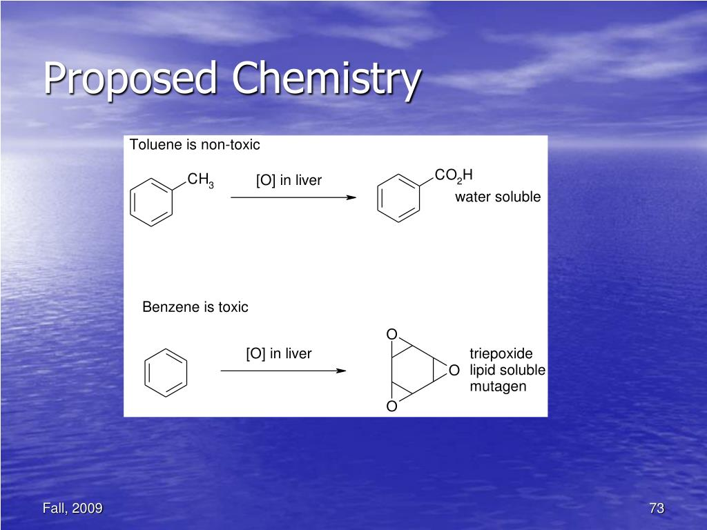 Proposed Chemistry