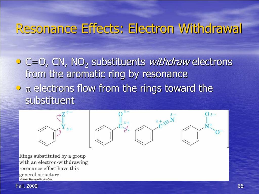 Resonance Effects: Electron Withdrawal
