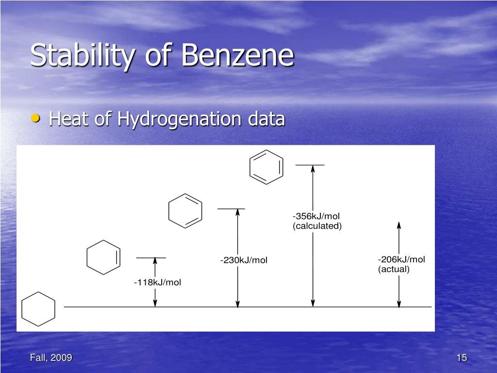 Stability of Benzene