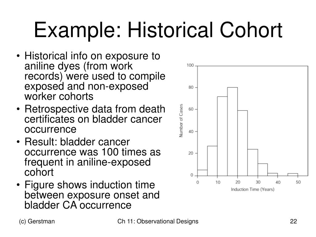 Example: Historical Cohort
