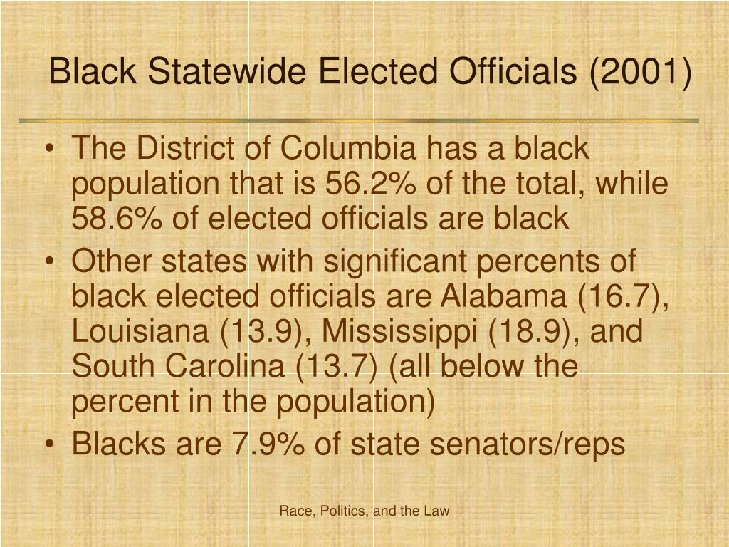 Black Statewide Elected Officials (2001)