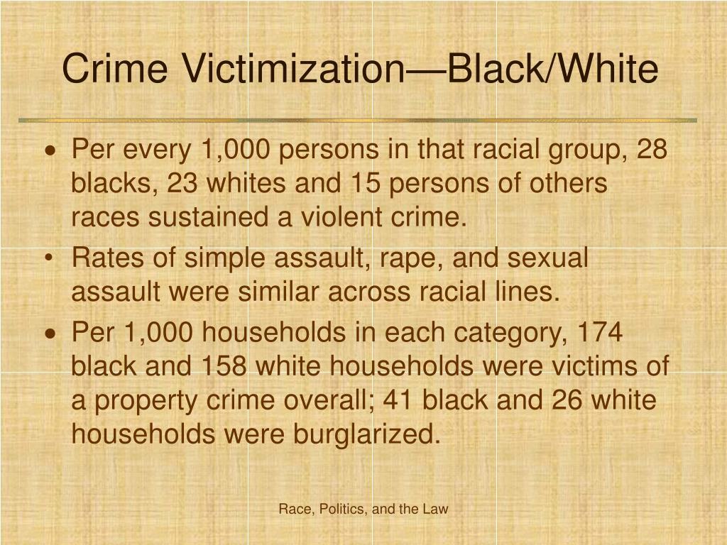 Crime Victimization—Black/White