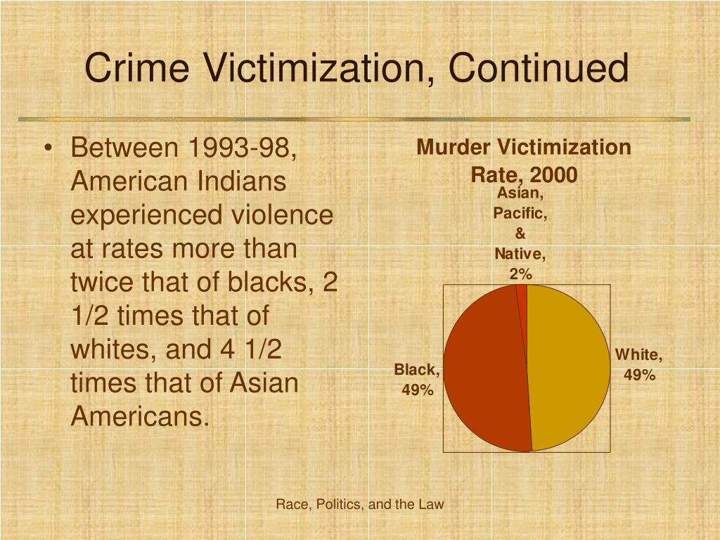 Crime Victimization, Continued