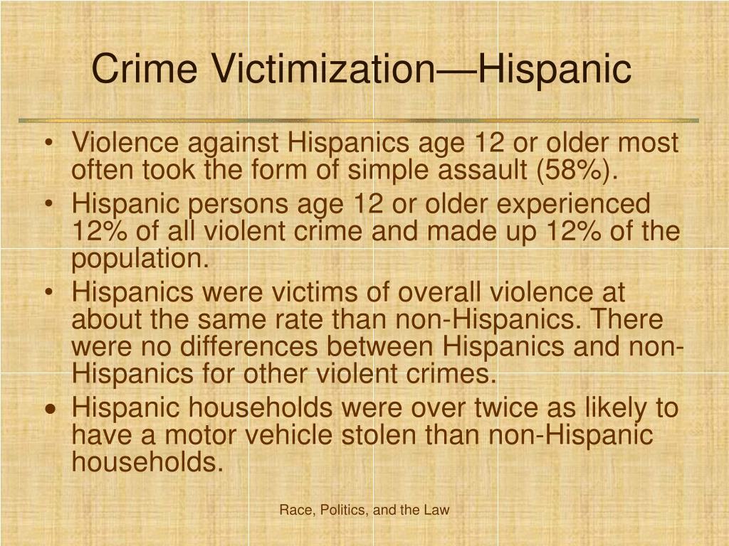 Crime Victimization—Hispanic