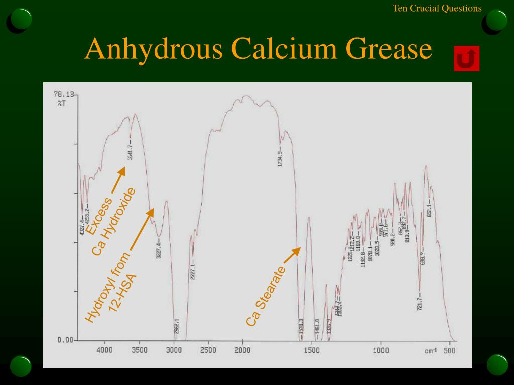 Anhydrous Calcium Grease
