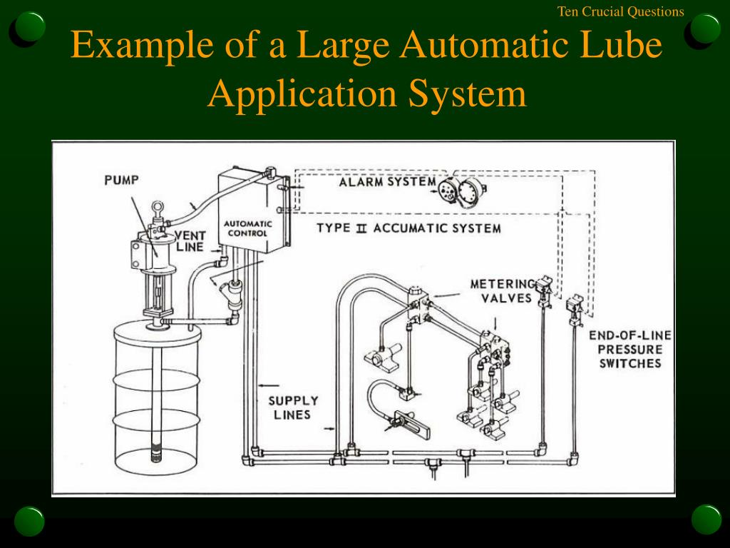 Example of a Large Automatic Lube Application System