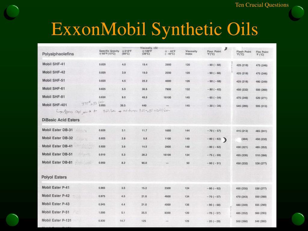 ExxonMobil Synthetic Oils
