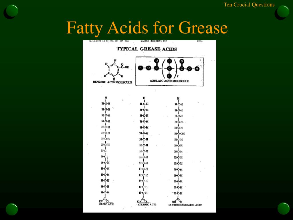 Fatty Acids for Grease