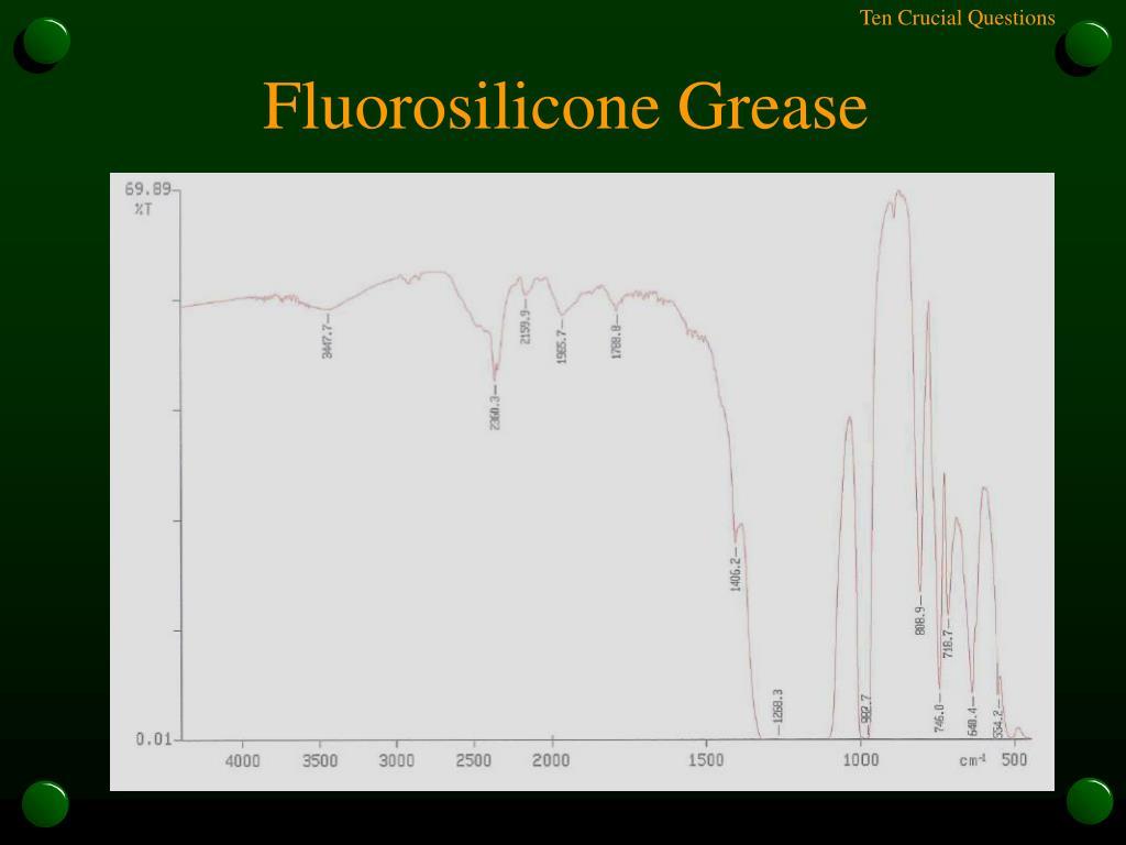 Fluorosilicone Grease