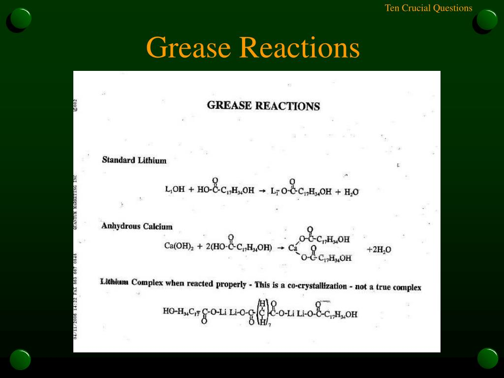 Grease Reactions