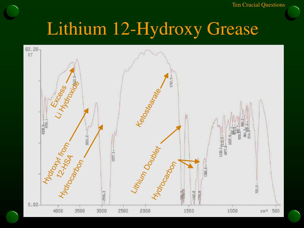 Lithium 12-Hydroxy Grease