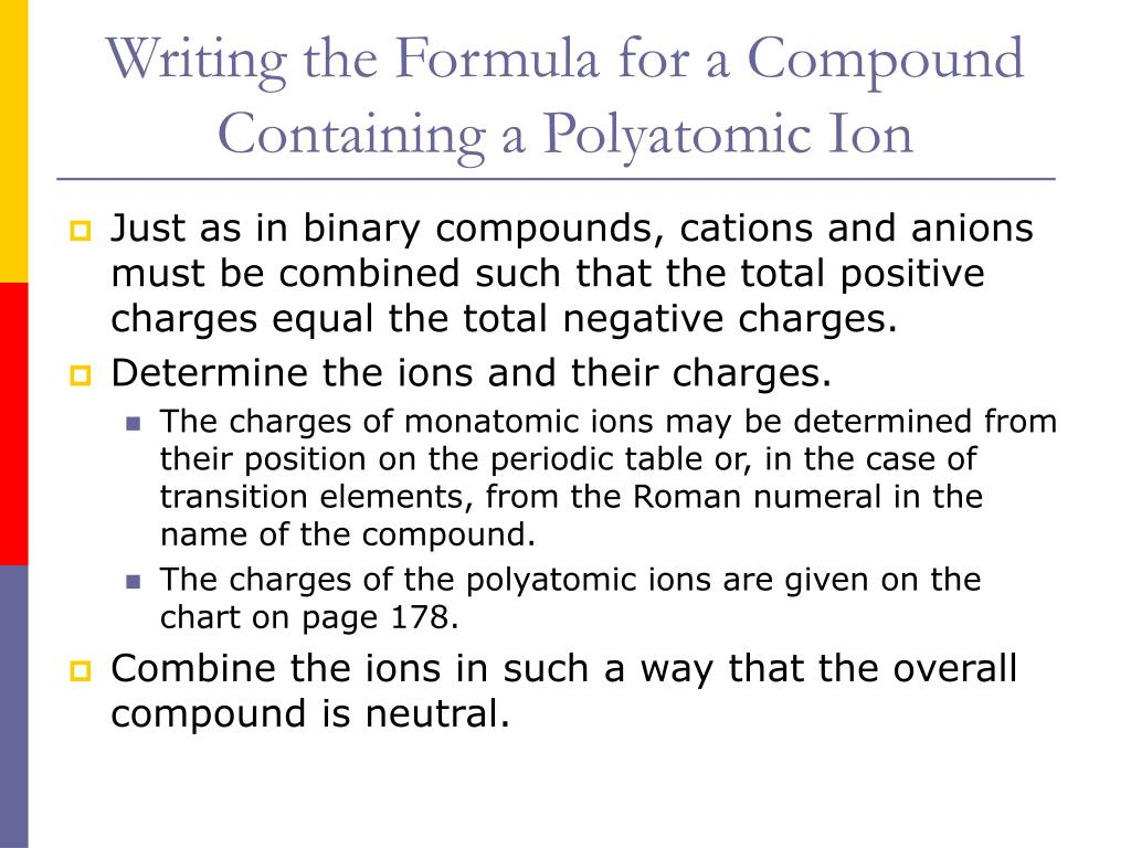 Writing the Formula for a Compound Containing a Polyatomic Ion