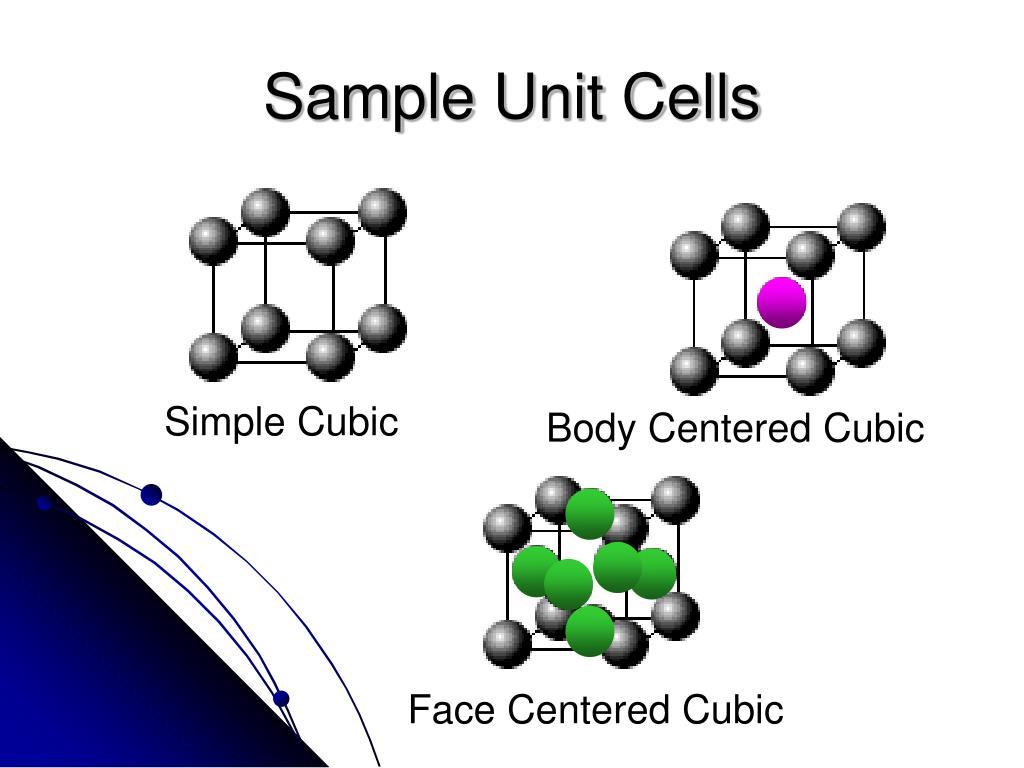 Sample Unit Cells