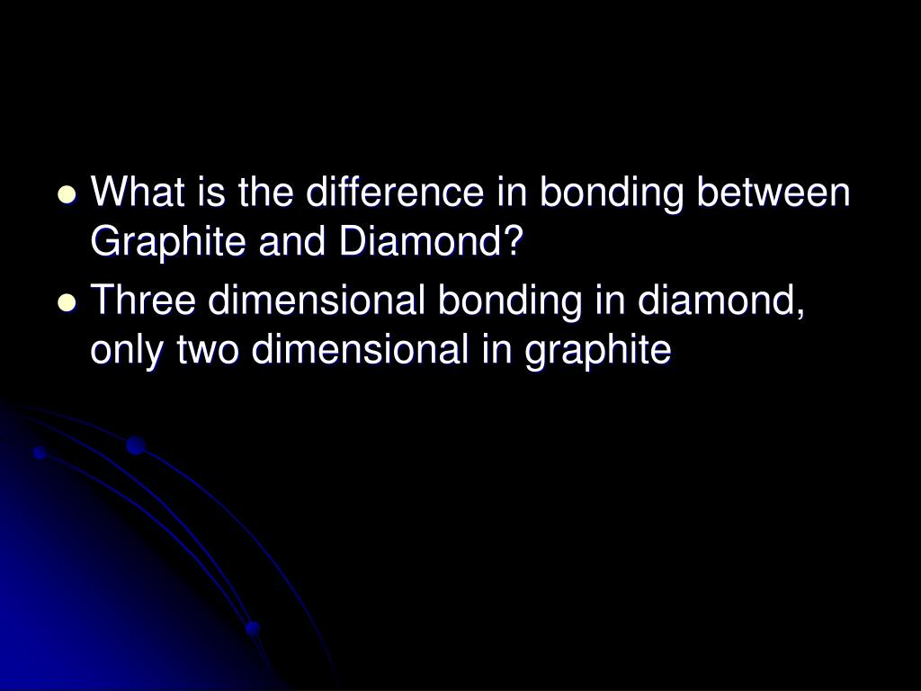What is the difference in bonding between Graphite and Diamond?