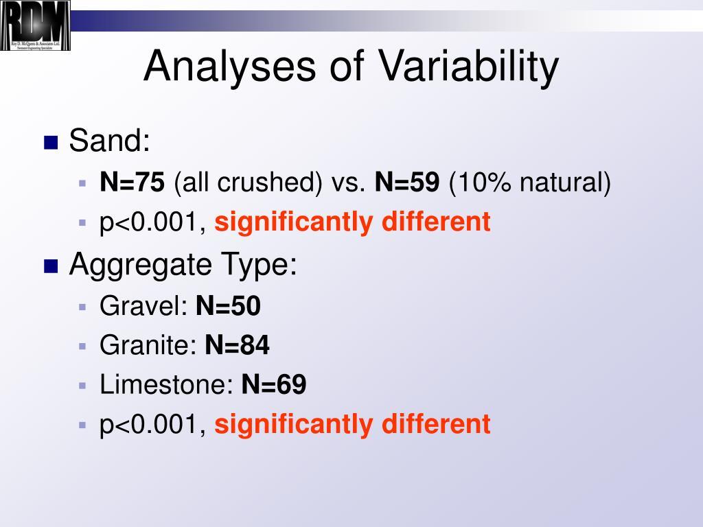 Analyses of Variability