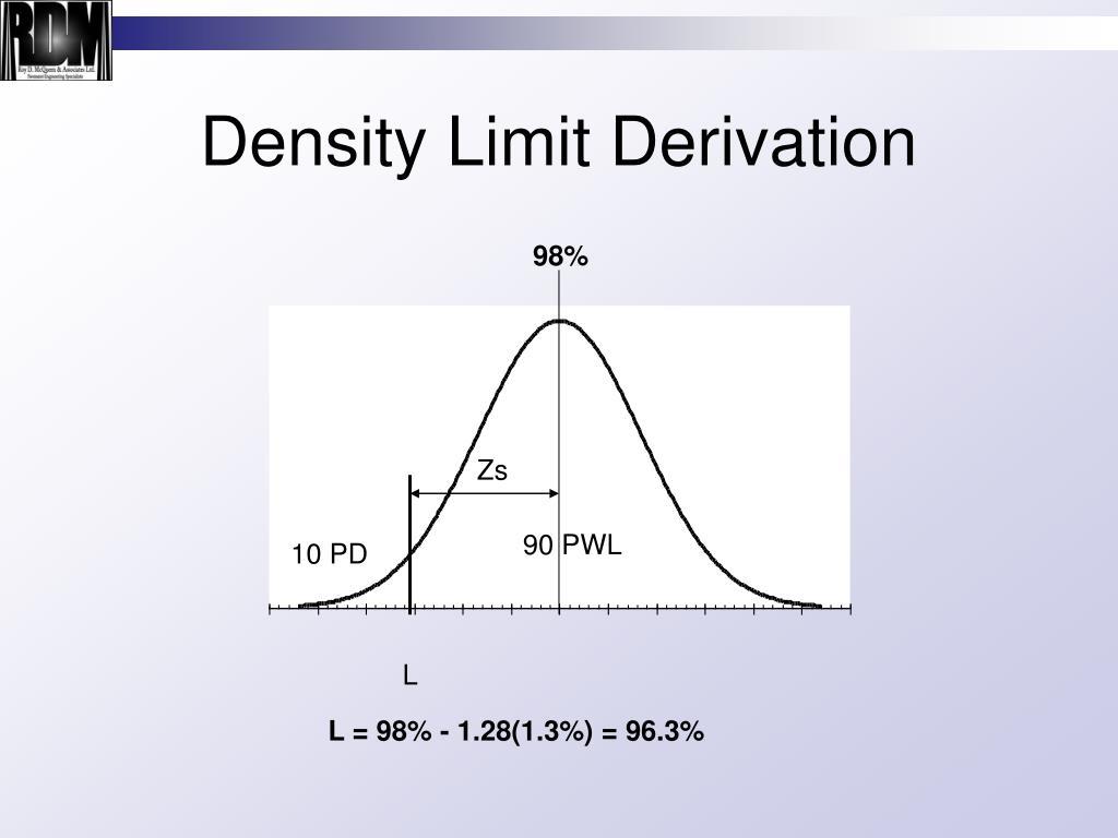 Density Limit Derivation