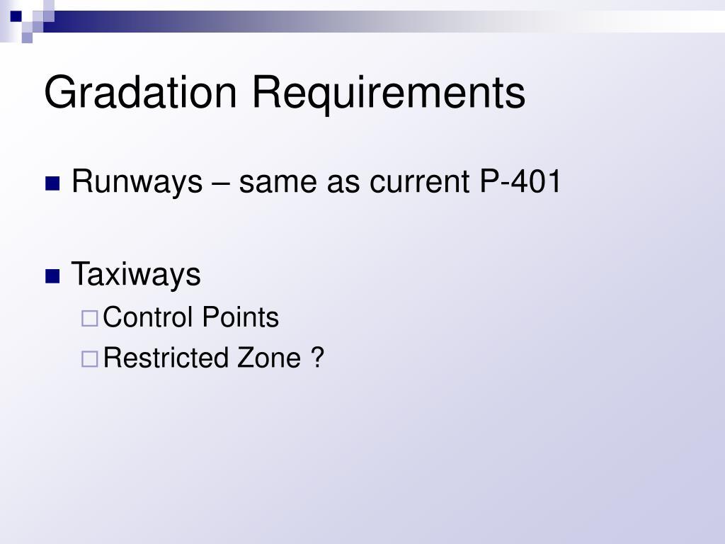 Gradation Requirements