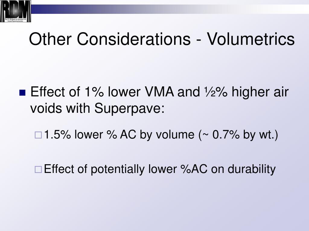 Other Considerations - Volumetrics