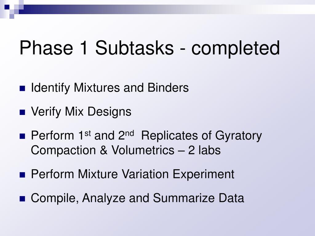 Phase 1 Subtasks - completed
