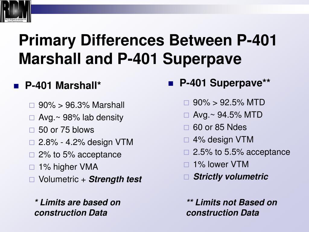 P-401 Marshall*