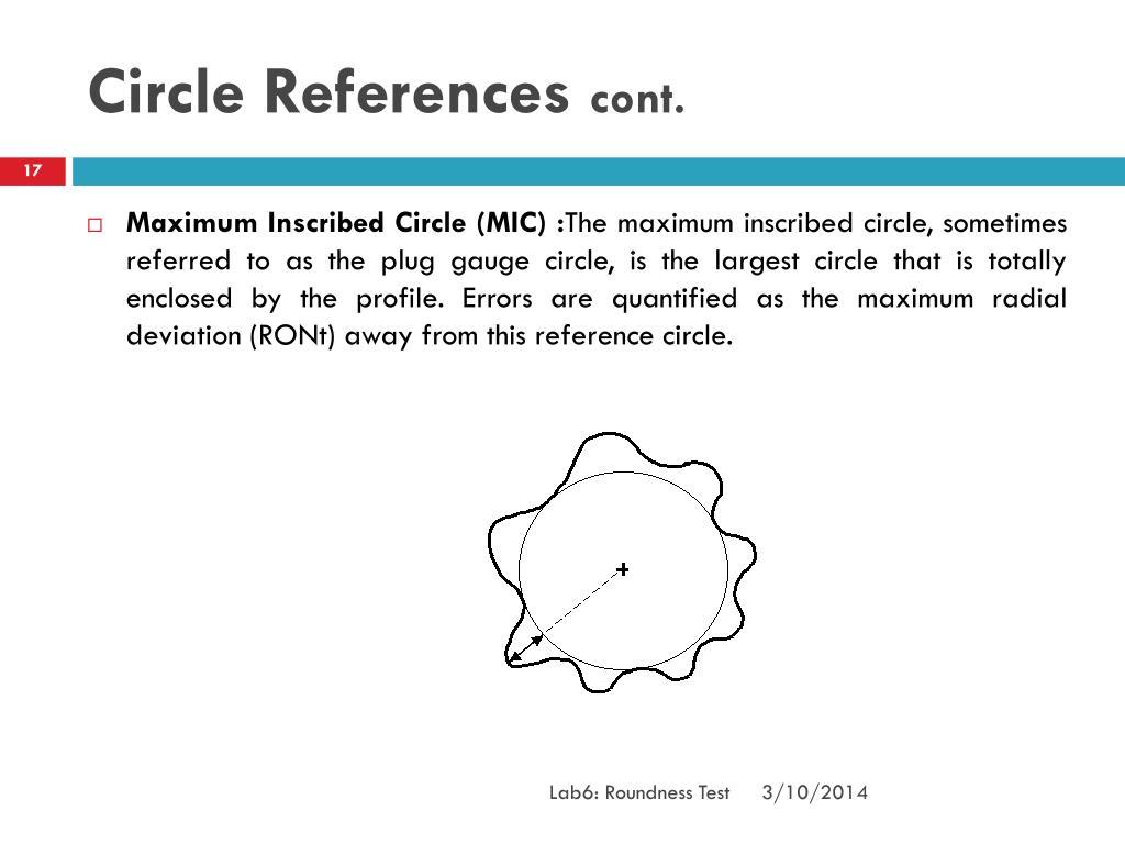 Circle References
