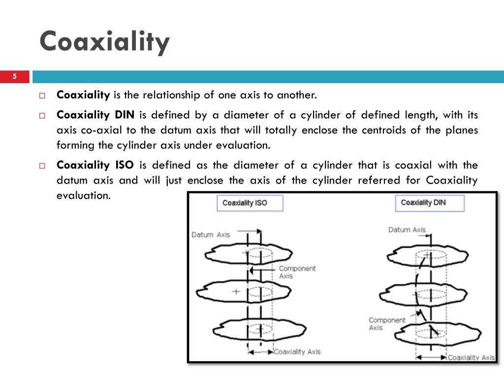Coaxiality