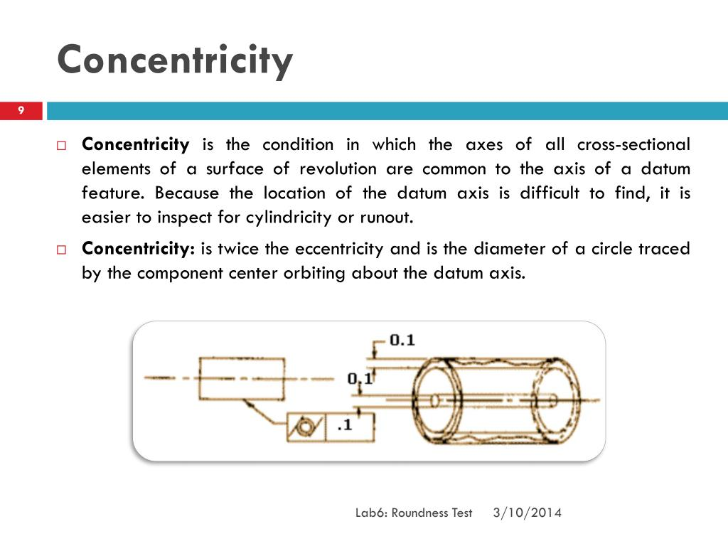 Concentricity