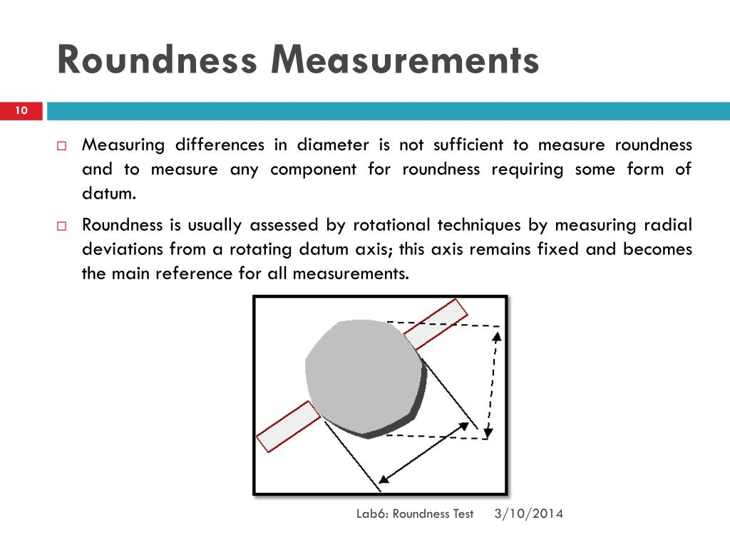 Roundness Measurements