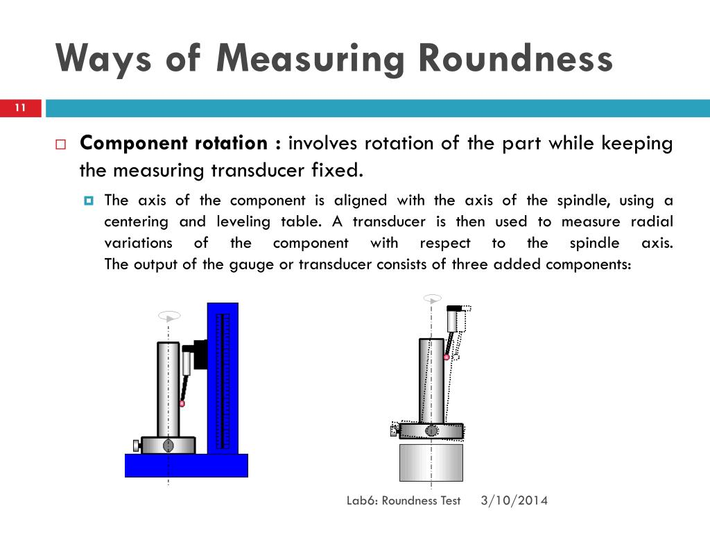 Ways of Measuring Roundness