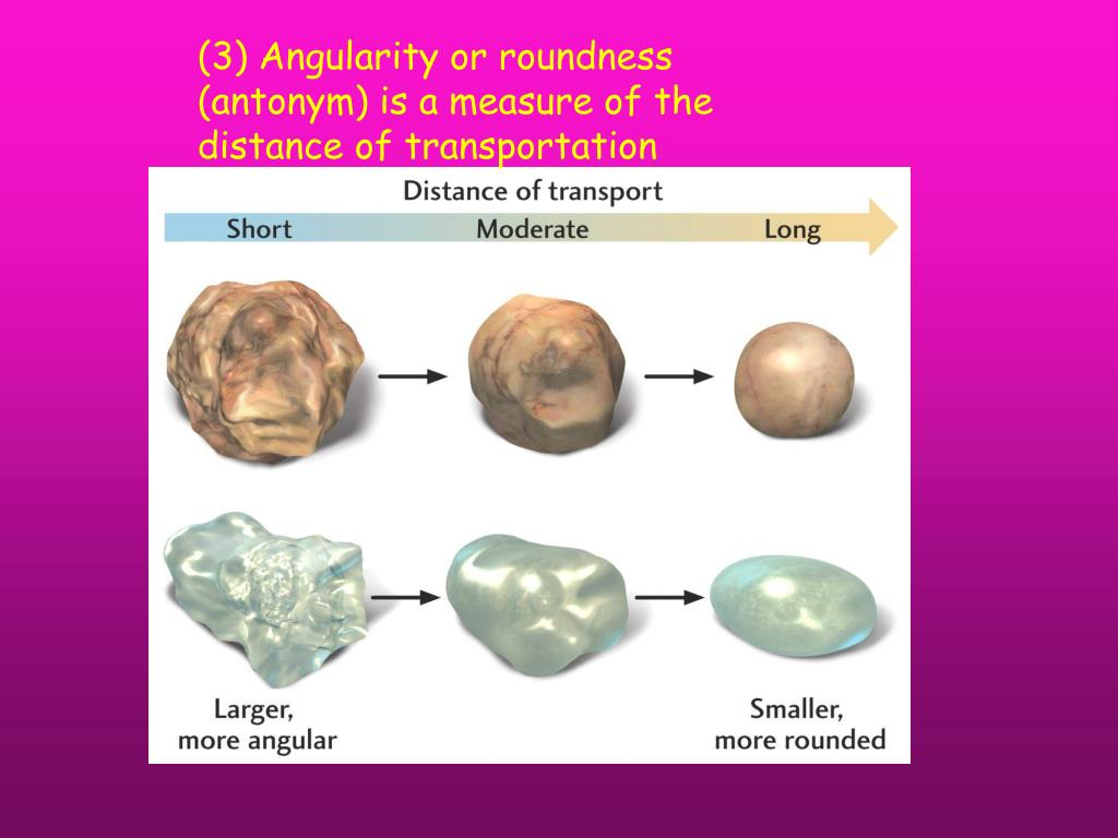 (3) Angularity or roundness (antonym) is a measure of the distance of transportation