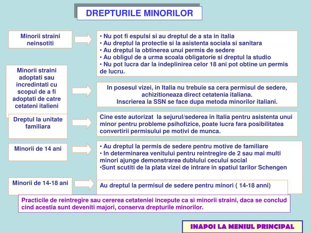 DREPTURILE MINORILOR